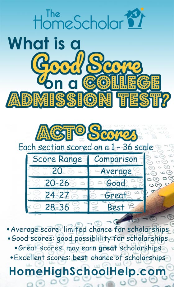 What is a Good Score on the College Admission Tests? @TheHomeScholar #Homeschool
