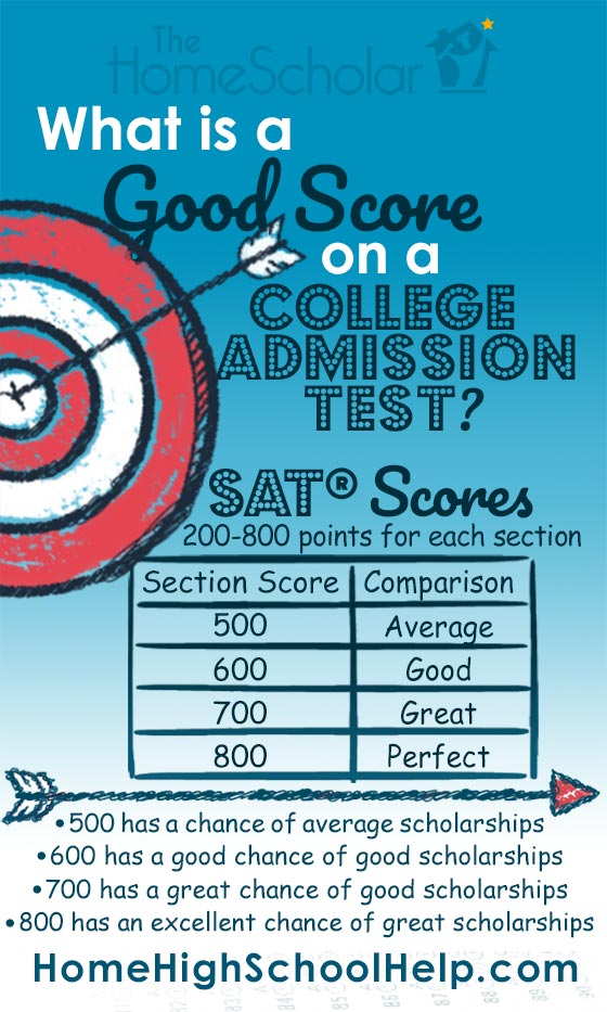 What is a Good Score on the College Admission Tests? #Homeschool @TheHomeScholar